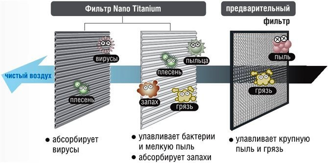 Фото: технология Nano Titanium в холодильниках Hitachi